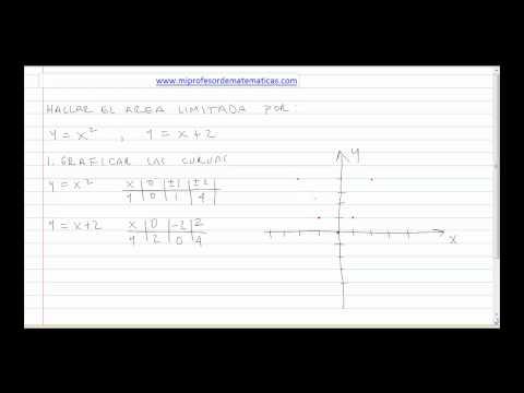 Ejercicio Aplicación Integral Definida - Calculo Integral - Mi Profesor de Matemáticas