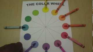 Art Lessons for Kids: The Color Wheel