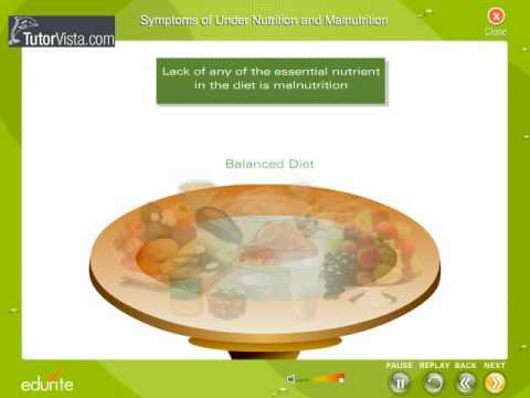 Symptoms Of Under Nutrition And Malnutrition