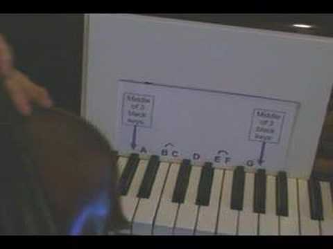 Naming the white keys on the piano - a historical note Video