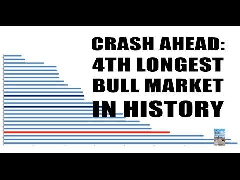 Stock Market CRISIS Exposed as Economy WORSE Than Great Depression!