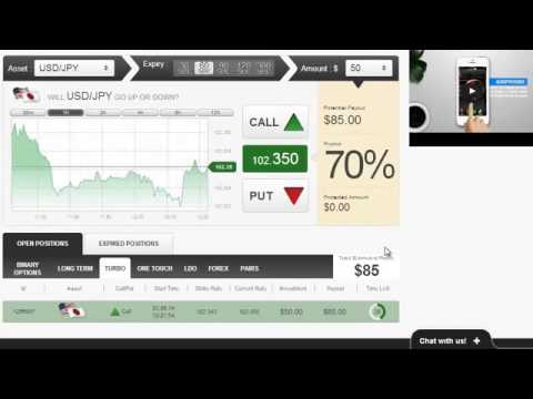 Does binary option robot work