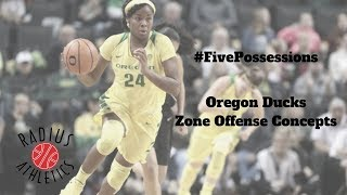 #FivePossessions - Oregon Ducks - Zone Offense Concepts