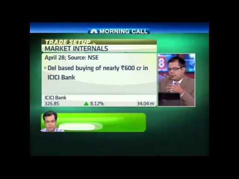 Will Market remain Volatile One Day Ahead Of Expiry?Here's Pre-opening Market Link  Of @_anujsinghal