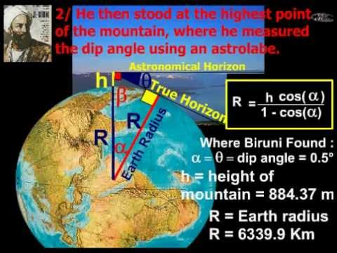 The Medieval Golden Age, Al-Biruni and the Earth's Radius لبيروني و حجم الارض