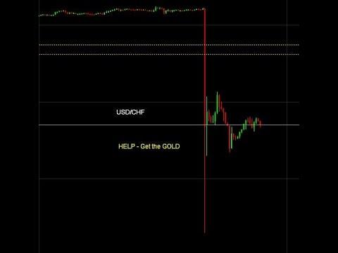 Silver Price Analysis 16/01/2015 - Market Mayhem - Glorious Gold