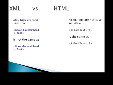 HTML and XML for Technical Writers- TechTotal