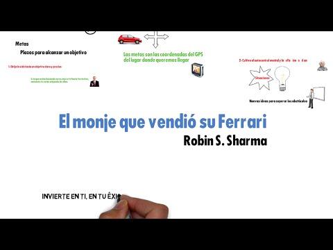 EL MONJE QUE VENDIO SU FERRARI DE ROBIN S. SHARMA - RESUMEN ANIMADO