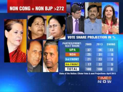 The Newshour Debate: C-Voter Survey - BJP, Congress or Third Front this 2014? (Part 1 of 6)