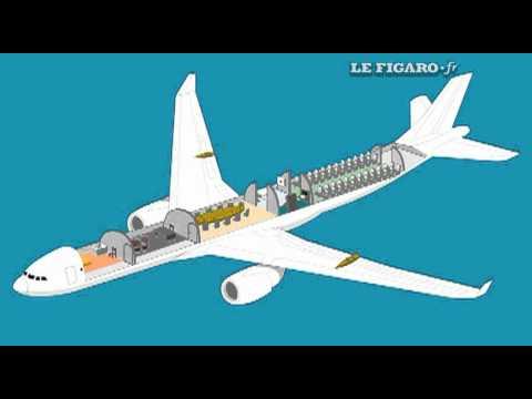 Air sarko one l 39 avion pr sidentiel la loupe le for A l interieur de l avion