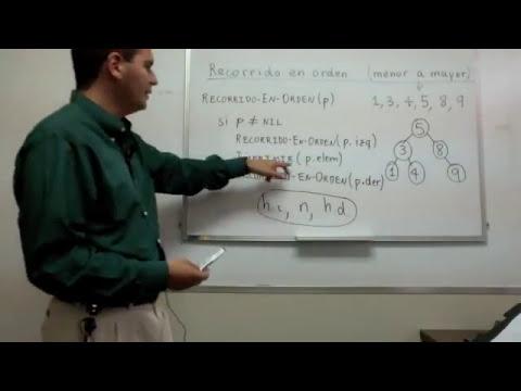09-Árboles de búsqueda binarios-03-Recorrido en orden