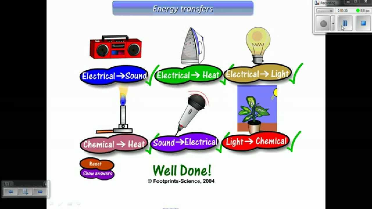 energy transformation examples