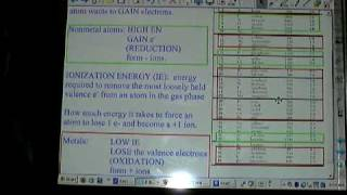Chemistry Tutorial 5.5a:  Electronegativity, Ionization Energy And Atomic Radius