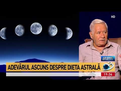 Dieta Astrală. Când E Bine Să Te Apuci Să Slăbești