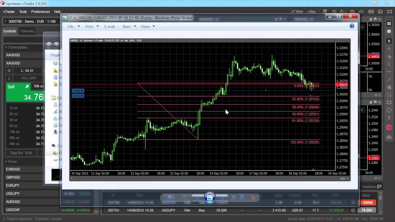 Forex trader pro youtube
