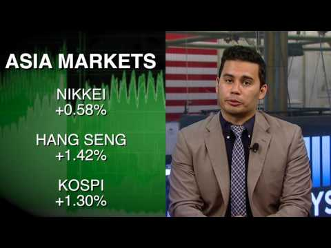 06/07: Stock futures positive on Yellen, Asia sees gains, SP500 in focus