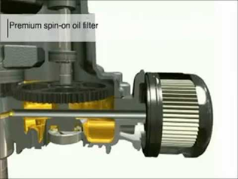 Engine Lubrication Systems for V-Twin Cylinder Engines from Briggs & Stratton