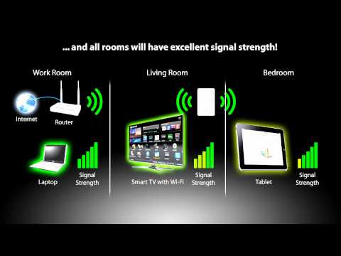 WRE2205 - Wireless N300 Range Extender