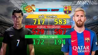 Cristiano Ronaldo và Lionel Messi những so sánh về Trận đấu - Bàn Thắng - Kiến Tạo từ 2002 - 2017.
