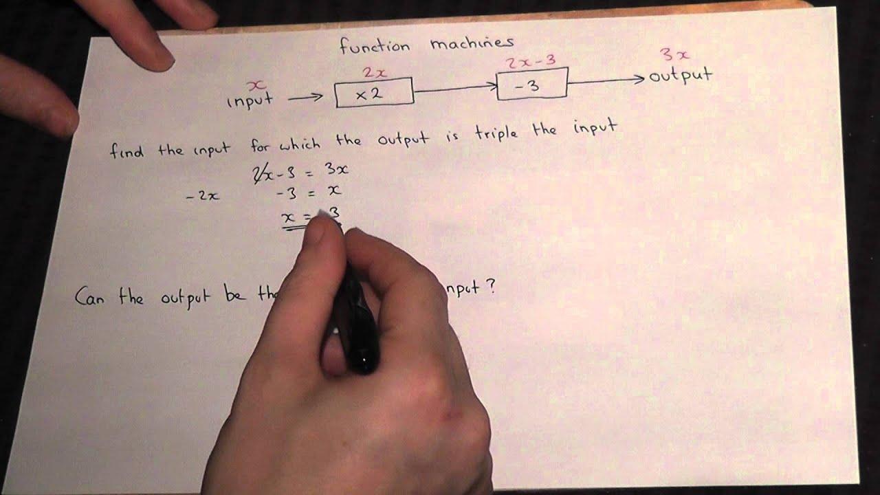 Function machines worksheet gcse