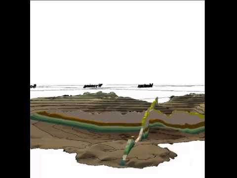 3D Hydrogeologic Framework in the Williston Basin