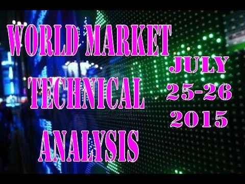 Weekend Major WORLD Market Analysis 07/25-26/2015