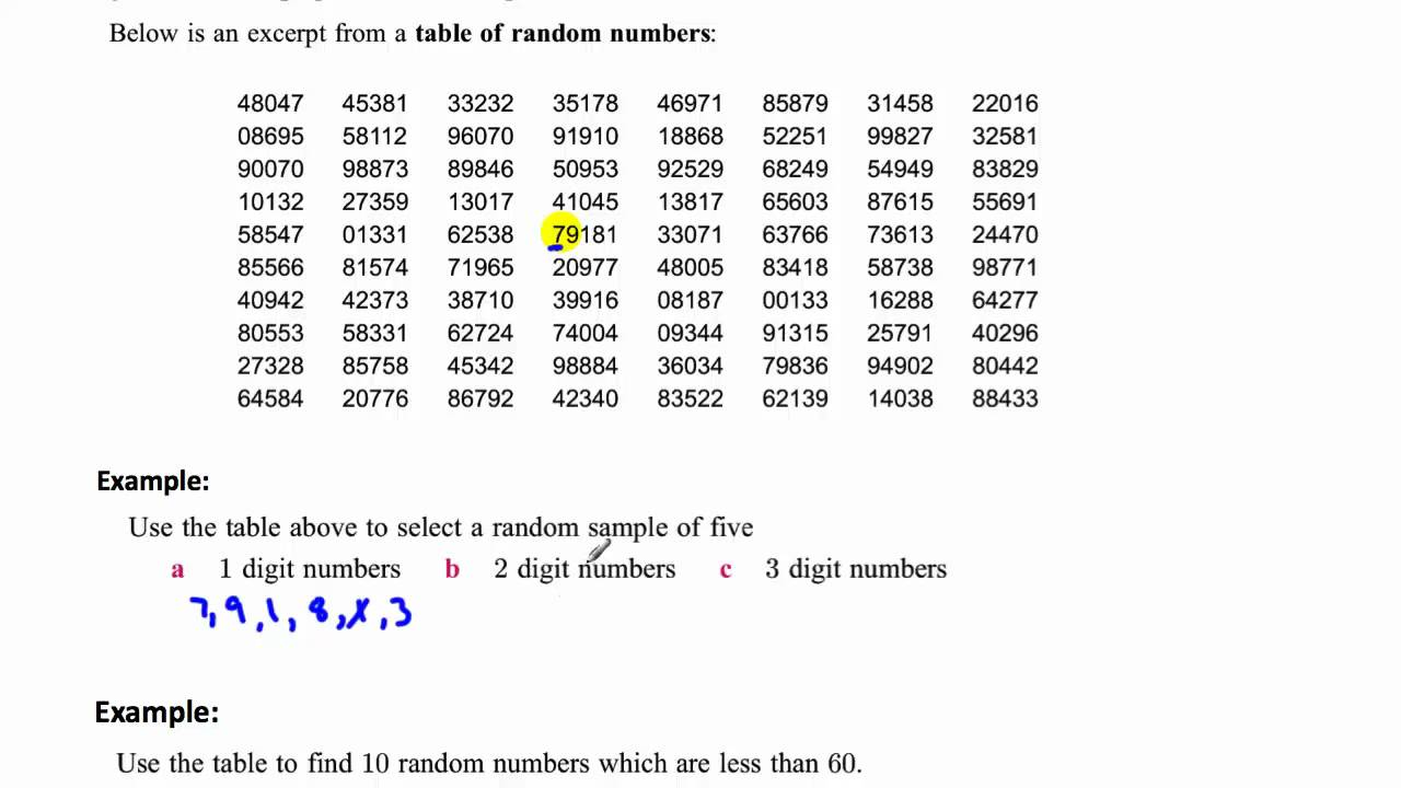 random number table Random number table examplesdocx random number table examples you can select your starting point on the random number table.