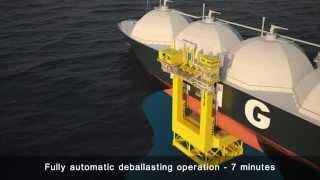 HiLoad FLNG Offloading Operation - 2 min