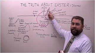 Video: Easter and Pagan Influences - Robert Breaker