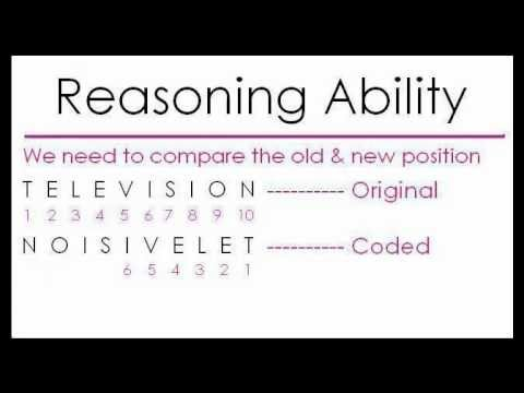 Logical Reasoning -Coding-Decoding updated on Apr 2019