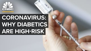 Why Coronavirus Is Dangerous For Diabetics