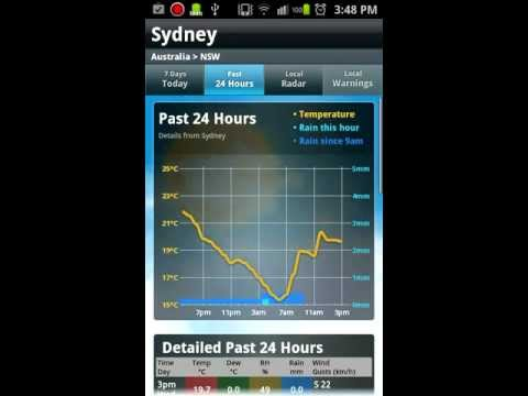 Weatherzone Plus+ for Android