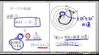 高校物理解説講義:「ボーアの原子模型」講義4