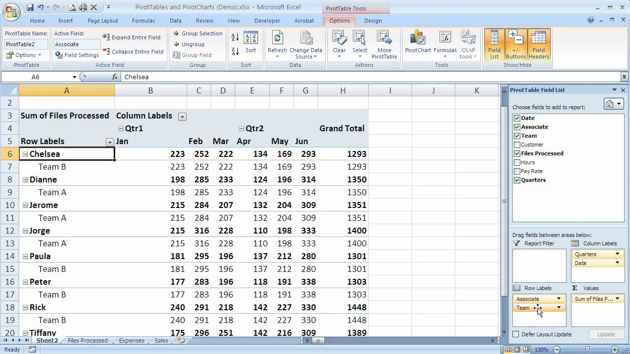 How To Group Row Labels In Excel 2007 Pivottables Excel