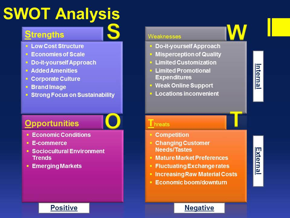 swot analysis in case study of kodak camera While traditionally kodak designed and manufactured its own cameras, digital cameras can use technology from different firms and the manufacture is frequently outsourced to china to lower costs digital images can be printed at home, taken to a lab at a drug store, emailed to a specialized firm, taken to the wal-mart photo lab, or.