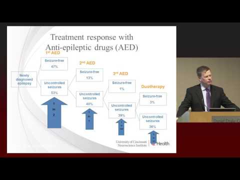 Diagnosis and Treatment of Epilepsy – What's New?  - Dr. David Ficker thumbnail
