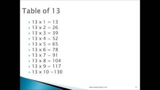 Table 2 to 20