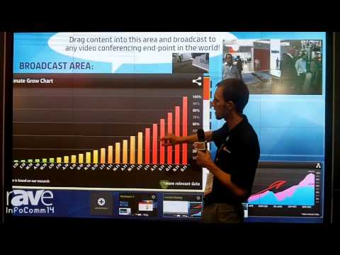 InfoComm 2014: Anacore Explains Synthesis Collaborative Software Application