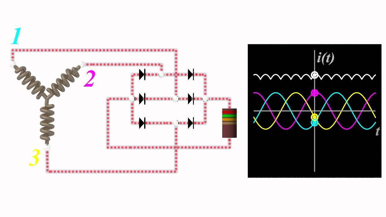 3 phase rectifying circuit  hd