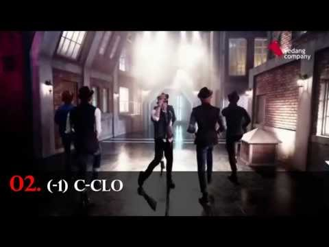 Top 20 Kpop May 2013 Week 1