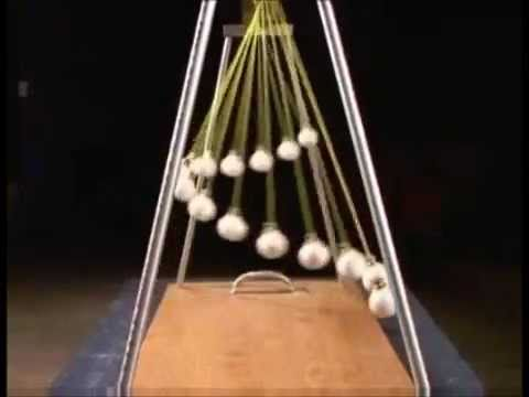 Pendulum Waves with Philip Glass Music Videos