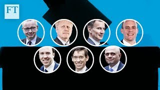 Tory leadership runners and riders - the candidates still standing