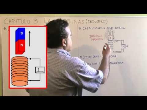 Aprendamos Electrónica Juntos - Cap 3 - La Bobina Teoría Inducción Magnética - Ley de Lenz - Parte4