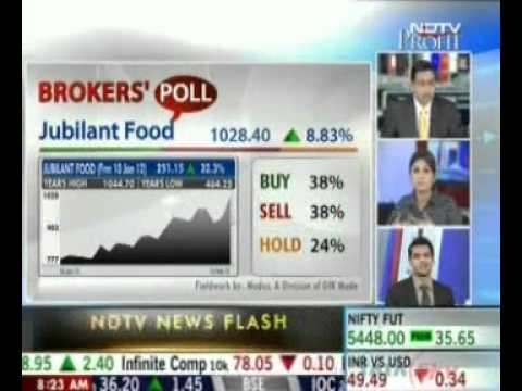 Mahindra Satyam stake in Dion Global | Ticker news on NDTV Profit