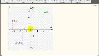 AutoCAD 2012 - Lesson 5 - Understanding Coordinate Entry