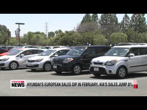 Hyundai's European sales dip in February, Kia's sales jump 8%