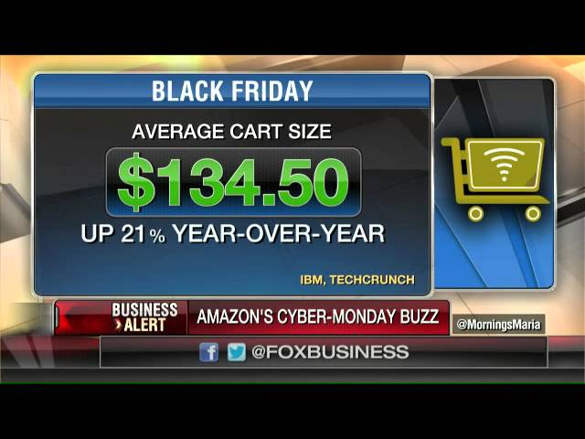 Cyber Monday off to a strong start for Amazon