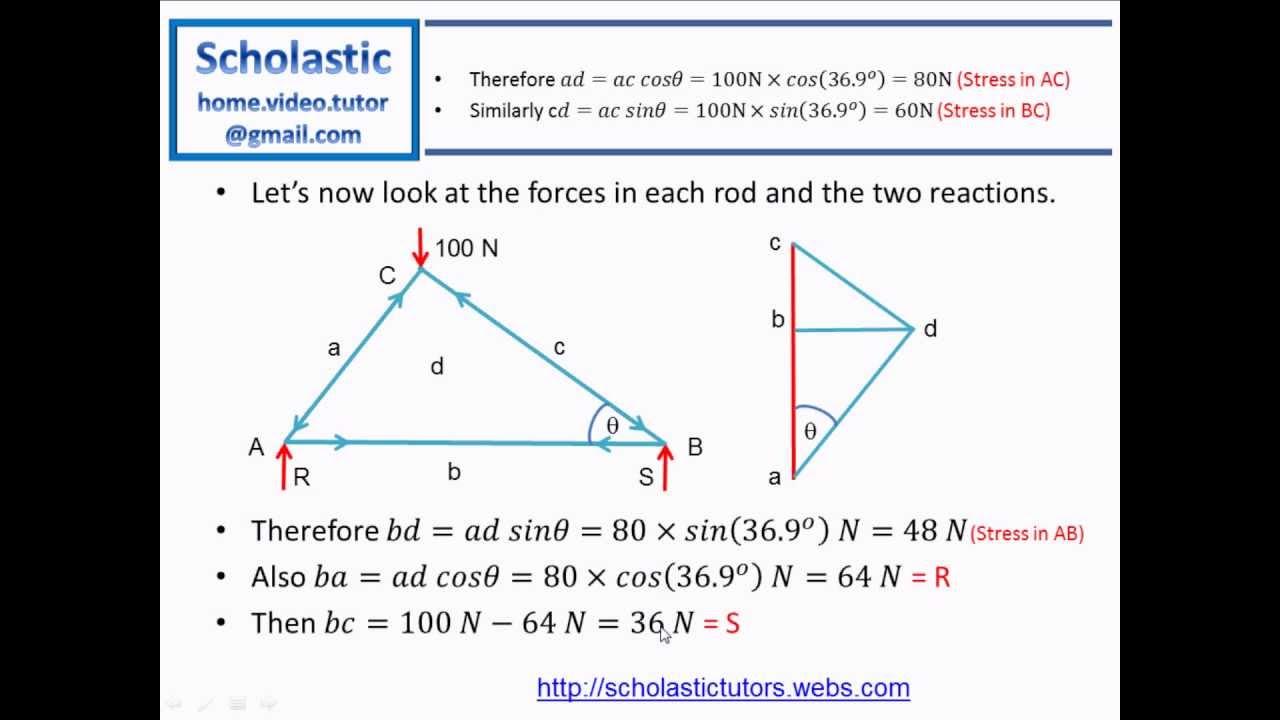Frameworks 1 Bow S Notation Youtube