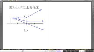 高校物理解説講義:「レンズ」講義7