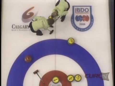 Curling 8 Ender